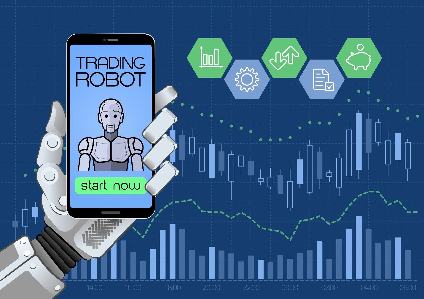 What are robo advisors